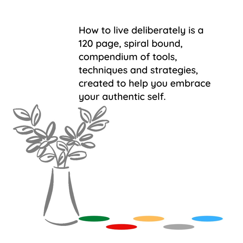 How to live deliberately is a 120 page, spiral bound compendium of tools, techniques and strategies, created to help you embrace your authentic self.